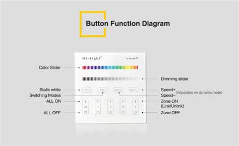mi light 4 zone mi light 4 zone rgb rgbw smart panel remote controller led