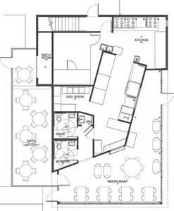 hotel restaurant floor plan lokal pod gastronomię projekt technologiczny do sanepidu