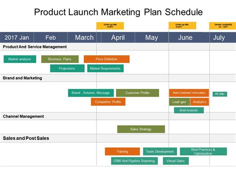Product Launch Marketing Plan Schedule Exle Of Ppt Presentation Graphics Presentation Launch Calendar Template