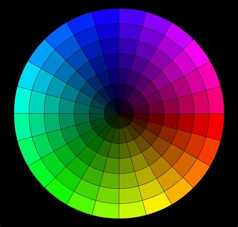 color wheel for how to create color combinations designmodo