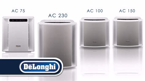 de longhi air purifiers presentation 2012