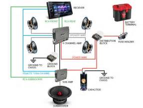4 channel amp head unit wiring diagram get free image