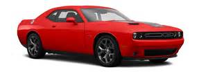 Ford Challenger Car Comparison Dodge Challenger Vs Ford Mustang