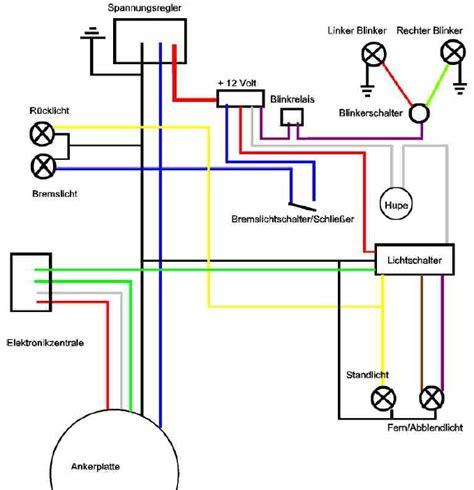 hd wallpapers wiring diagram vespa px 200 hja earecom press