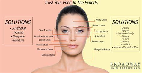 wrinkle guide  denver skin care