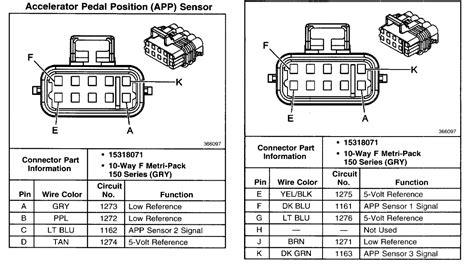 tps sensor wiring diagram 25 wiring diagram images