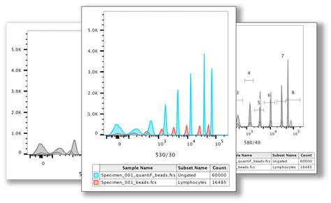flow cytometry calibration quantiflash calibration light source for cytometry ape