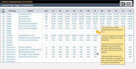 kpi excel format spreadsheet template