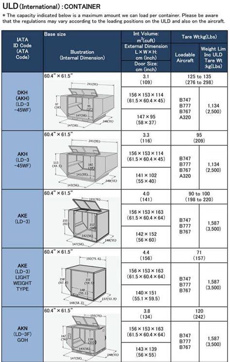 air freight service international customs logistics