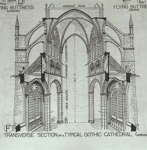 cathedral section masonry1 html