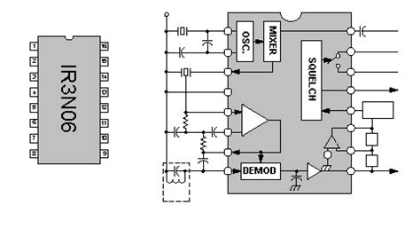 integrated circuits nz the defpom ir3n06 component info page