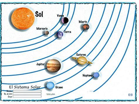 imagenes impresionantes del sistema solar una ventana a mi clase el sistema solar
