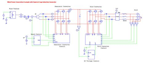 induction generator for wind energy mohamed luthfee cv