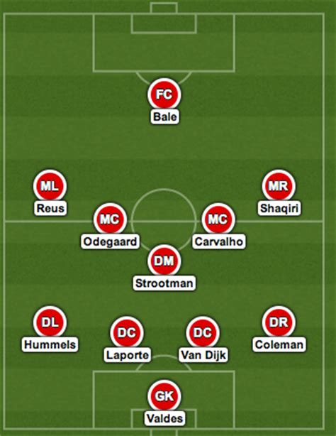 any new signings for man united this january 2016 picture manchester united potential january signing xi