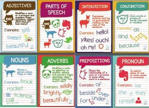 free printable adjective poster the 25 best english classroom posters ideas on pinterest