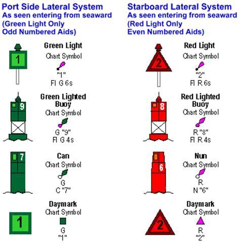 boating markers aides to navigation boatsafe blog