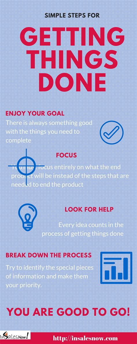 Getting Things Done getting things done infographic in sales now