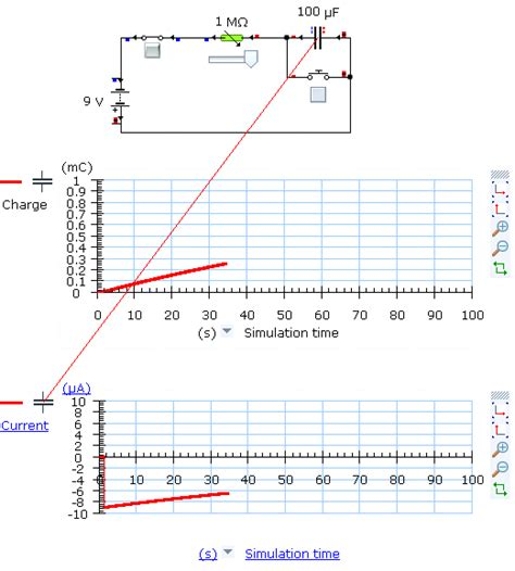 capacitor charging with constant current activity