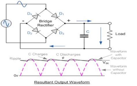 diode bridge tutorial application of diode bridge rectifier 28 images diode application bridge rectifier dc power