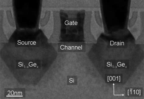 strain engineered mosfets books tem for strain engineered devices imaging microscopy