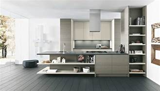 Modern Style Kitchen Design by Modern Kitchen Articles At The Project