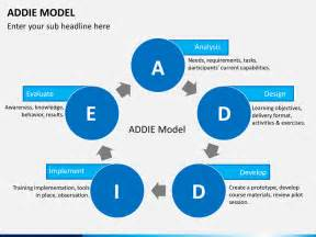 addie model powerpoint template sketchbubble