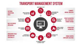 Cargo Flow Management Executive 4 Key Processes Enabled By A Transport Management System