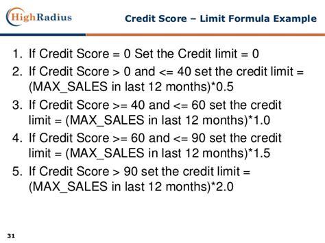 Credit Management Formula financial supply chain management