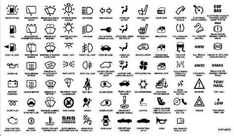 Auto Licht Symbole by Image For Chrysler Dashboard Warning Lights Symbols
