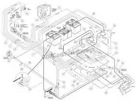 wiring powerdrive plus club car parts accessories