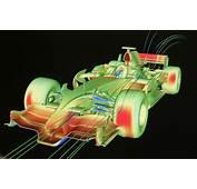 Aerodynamics Of F1