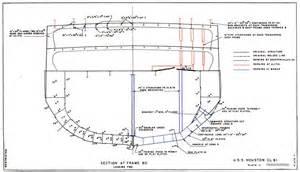 technics deck plates researcher large cl 81 houston repair in forward area