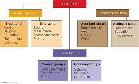 dissertation topics criminology sociology criminology dissertation topics sociology