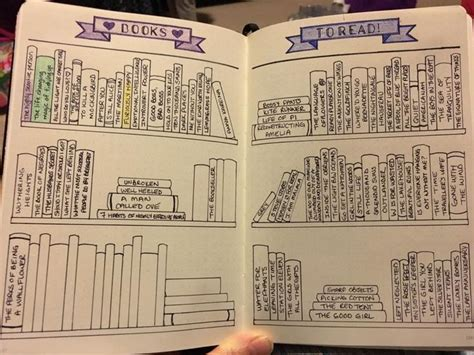 Layout Ne Demek Türkçesi | 17 best ideas about bullet journal book on pinterest