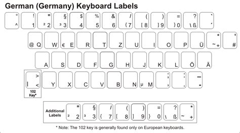 layout keyboard german german keyboard stickers
