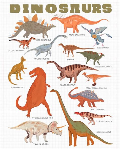 printable dinosaur poster dinosaur chart science posters that stick oopsy daisy