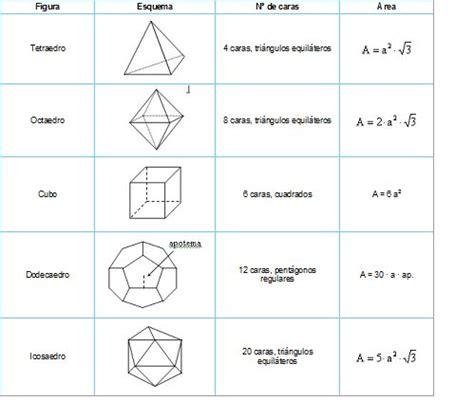 figuras geometricas volume m 225 s de 25 ideas incre 237 bles sobre formulas de figuras