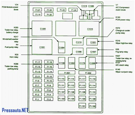 99 f150 fuse box diagram wiring diagram with description
