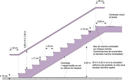 Largeur D Une Marche D Escalier by Mobilier Table Hauteur Marche Escalier Ext 233 Rieur