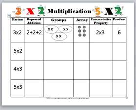 3rd grade math worksheets division games and problems