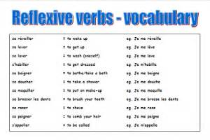 reflexive verbs vocabulary list resources