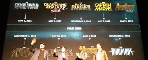 film thor chronologie marvel quel est le film de la phase 3 que vous attendez