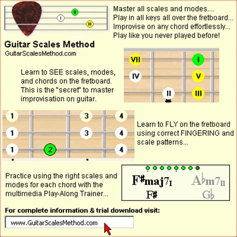 guitar scales master the fretboard create your own and get soloing 125 licks that show you how books guitar scales method 1 1 free review
