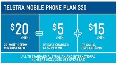 cooling  period  mobile phone plans telstra