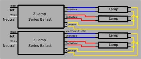 t12 replacement ballast wiring diagram t12 to t5 retrofit