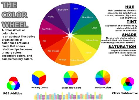 tint colors custom dye colors tinting shading color wheel