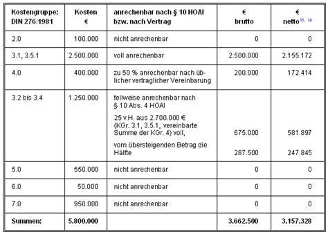 Muster Rechnung Hoai Wierer 2004