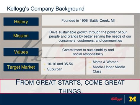 Kellogg Mba Values by Graduate School Project Naming Rights For Michigan Stadium