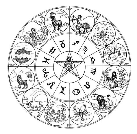 zodiac mandala coloring pages horoscope tattoos for me and the me myself and