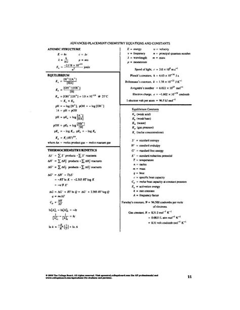 Ap Chemistry Reference Table ap chemistry formula sheet gk